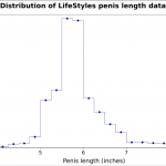 790px-penis_frequency_svg